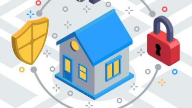 Photo of How Do Home Security Systems Work