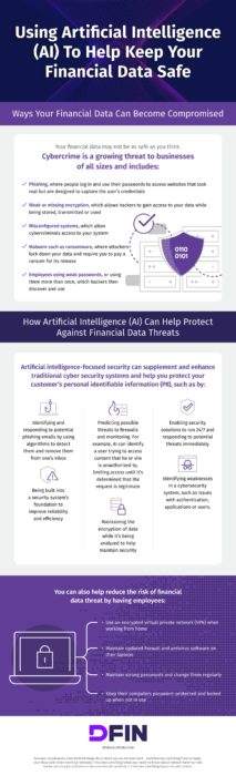 How To Use AI To Help Keep Your Financial Data Safe